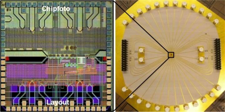 Layout, Chipfoto und Aufbau des D/A-Umsetzers.