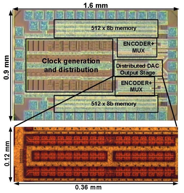 Chipfoto des 100 GS/s DAU mit künstlicher Leitung (c)