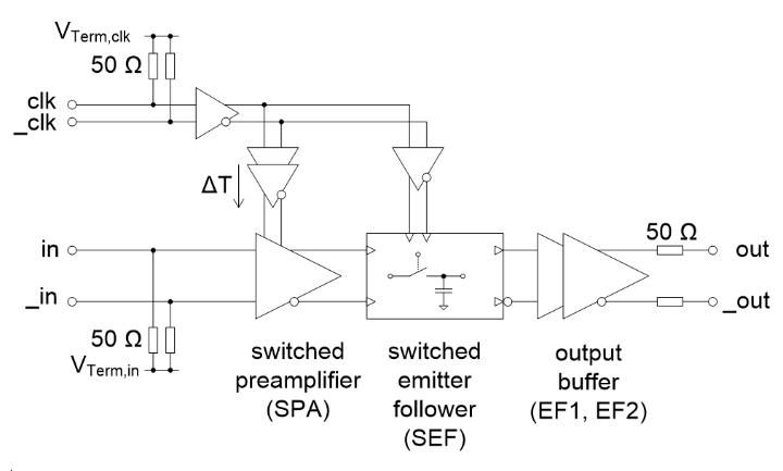 Blockschaltbild einer 6 GS/s Folge/Halte-Schaltung