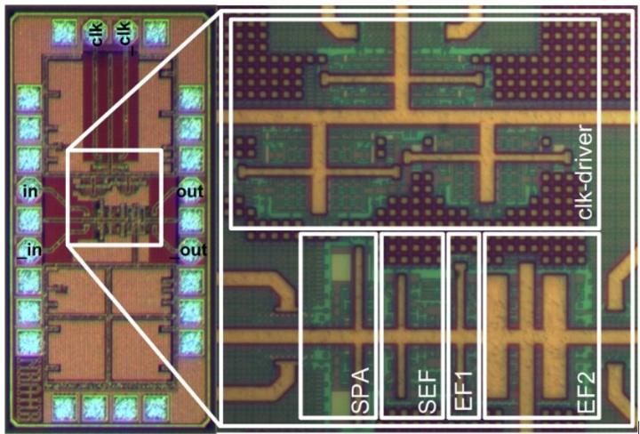 Chipfoto einer 6 GS/s Folge/Halte-Schaltung