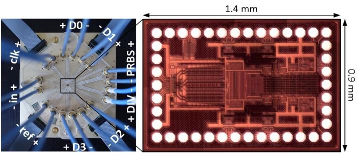 40 GS/s 4 bit Flash ADU aufgebaut auf RF Platine